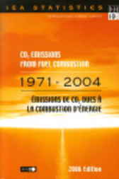 CO2 Emissions from Fuel Combustion : 1971 / 2004 by OECD Publishing