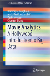Movie Analytics by Dominique Haughton