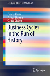 Business Cycles in the Run of History by Thierry Aimar